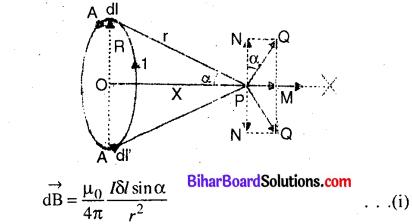 Bihar Board 12th Physics Model Question Paper 3 in English Medium 13