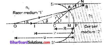 Bihar Board 12th Physics Model Question Paper 3 in English Medium 19