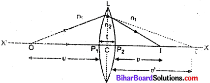 Bihar Board 12th Physics Model Question Paper 4 in English Medium 15