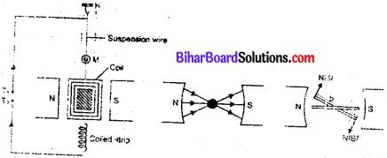 Bihar Board 12th Physics Model Question Paper 4 in English Medium 20