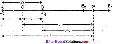 Bihar Board 12th Physics Model Question Paper 5 in English Medium 14
