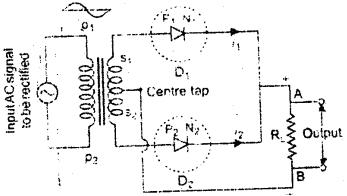 Bihar Board 12th Physics Model Question Paper 5 in English Medium 29