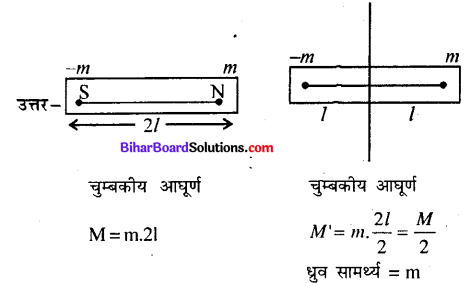 Bihar Board 12th Physics Model Question Paper 5 in Hindi - 3