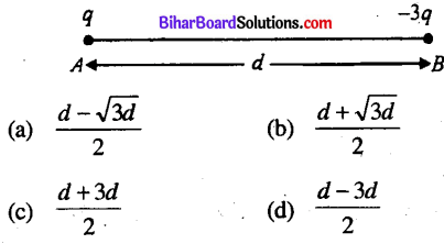 Bihar Board 12th Physics Objective Answers Chapter 1 वैद्युत आवेश तथा क्षेत्र - 1