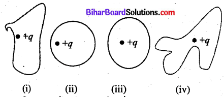 Bihar Board 12th Physics Objective Answers Chapter 1 वैद्युत आवेश तथा क्षेत्र - 11