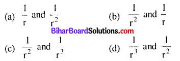 Bihar Board 12th Physics Objective Answers Chapter 2 Electrostatic Potential and Capacitance - 3