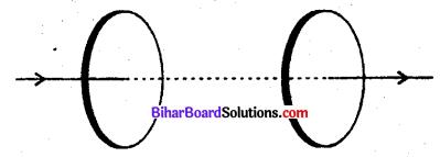 Bihar Board 12th Physics Objective Answers Chapter 8 वैद्युत चुम्बकीय तरंगें - 2