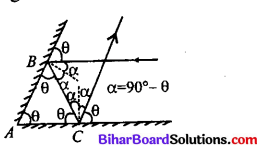 Bihar Board 12th Physics Objective Answers Chapter 9 Ray Optics and Optical Instruments - 22