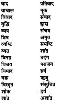 Bihar Board Class 11th Hindi व्याकरण पर्यायवाची शब्द 8
