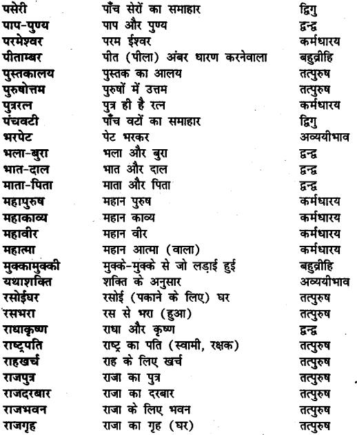 Bihar Board Class 11th Hindi व्याकरण समास 2