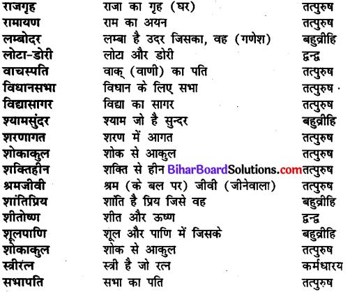 Bihar Board Class 11th Hindi व्याकरण समास 3