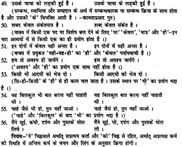 Bihar Board Class 12th Hindi व्याकरण वाक्य और उपवाक्य 3