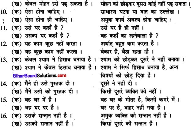 Bihar Board Class 12th Hindi व्याकरण वाक्य और उपवाक्य 5