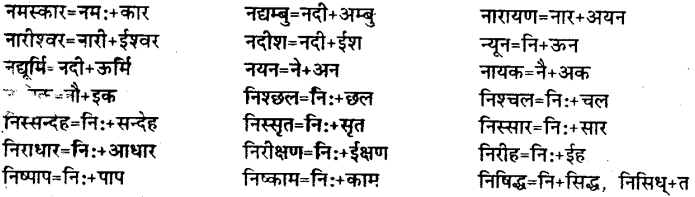 Bihar Board Class 12th Hindi व्याकरण संधि 16