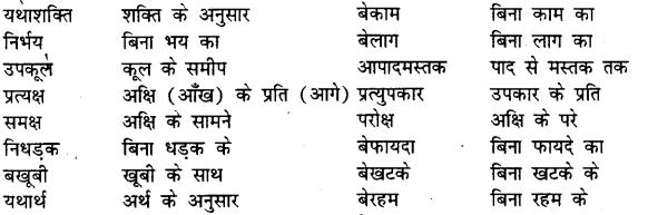 Bihar Board Class 12th Hindi व्याकरण समास 4
