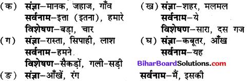 Bihar Board Class 12th Hindi Book Solutions गद्य Chapter 8 सिपाही की माँ 2