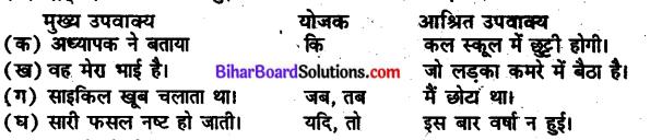 Bihar Board Class 10 Hindi व्याकरण वाक्य-भेद 1