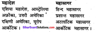 Bihar Board Class 6 Social Science Geography Solutions Chapter 6 पृथ्वी और ग्लोब 1