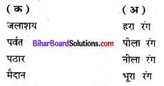 Bihar Board Class 6 Social Science Geography Solutions Chapter 7 मानचित्र अध्ययन 2