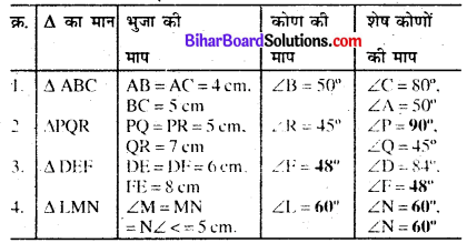 Bihar Board Class 7 Maths Solutions Chapter 6 त्रिभुज और उसके गुण Ex 6.1 Q17