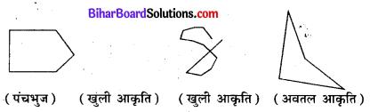 Bihar Board Class 8 Maths Solutions Chapter 3 ज्यामितीय आकृतियों की समझ Ex 3.1 Q2