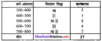 Bihar Board Class 8 Maths Solutions Chapter 4 आँकड़ों का प्रबंधन Ex 4.1 Q3