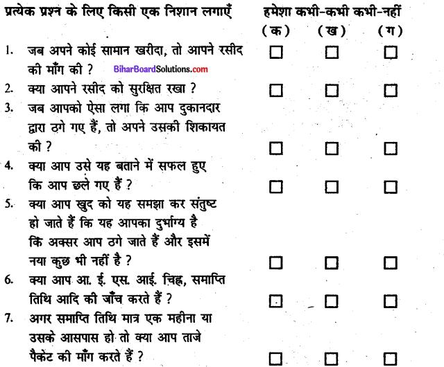 Bihar Board Class 10 Economics Solutions Chapter 7 उपभोक्ता जागरण एवं संरक्षण - 1