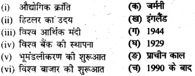 Bihar Board Class 10 History Solutions Chapter 7 व्यापार और भूमंडलीकरण - 1