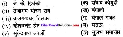 Bihar Board Class 10 History Solutions Chapter 8 प्रेस एवं सस्कृतिक राष्ट्रवाद - 1