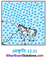 Bihar Board Class 10 Maths Solutions Chapter 12 वृतों से संबंधित क्षेत्रफल Ex 12.2 Q8