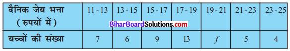 Bihar Board Class 10 Maths Solutions Chapter 14 सांख्यिकी Ex 14.1 Q3