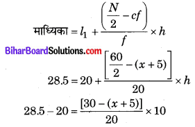 Bihar Board Class 10 Maths Solutions Chapter 14 सांख्यिकी Ex 14.3 Q2.2