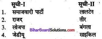 Bihar Board Class 10 Political Science Solutions Chapter 3 लोकतंत्र में प्रतिस्पर्धा एवं संघर्ष - 1
