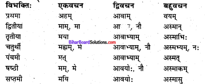 Bihar Board Class 6 Sanskrit व्याकरण शब्दरूपाणि 1