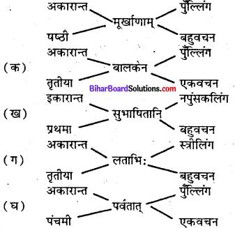 Bihar Board Class 7 Sanskrit Solutions Chapter 9 सुभाषितानि 1