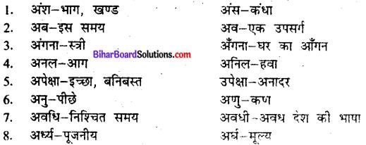 Bihar Board Class 9 Hindi व्याकरण पर्यायवाची, विलोम तथा श्रुतिसमभिन्नार्थक शब्द - 1