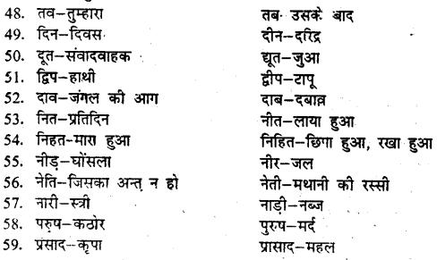 Bihar Board Class 9 Hindi व्याकरण पर्यायवाची, विलोम तथा श्रुतिसमभिन्नार्थक शब्द - 4