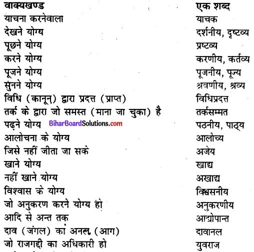 Bihar board class 9 hindi व्याकरण अनेक शब्दों के लिए एक शब्द - 10