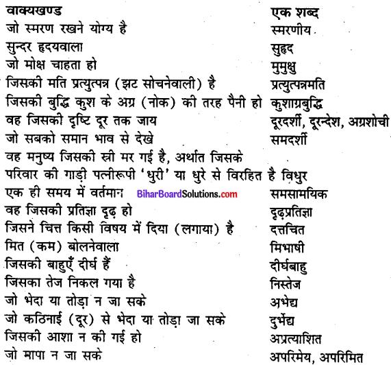 Bihar board class 9 hindi व्याकरण अनेक शब्दों के लिए एक शब्द - 13