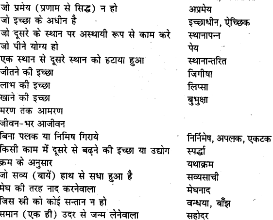 Bihar board class 9 hindi व्याकरण अनेक शब्दों के लिए एक शब्द - 14