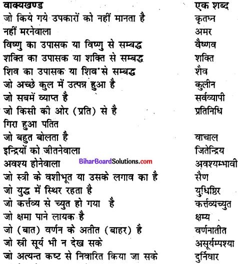 Bihar board class 9 hindi व्याकरण अनेक शब्दों के लिए एक शब्द - 4