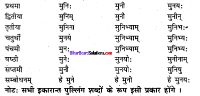 Bihar Board Class 7 Sanskrit व्याकरण शब्दरूपाणि 2
