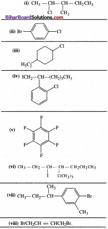 BIhar Board Class 12 Chemistry Chapter 10 हैलोऐल्केन तथा हैलोऐरीन img 16