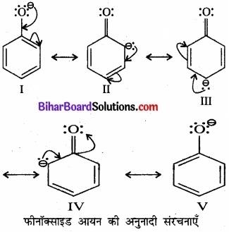 BIhar Board Class 12 Chemistry Chapter 11 ऐल्कोहॉल, फ़िनॉल एवं ईथर img-14