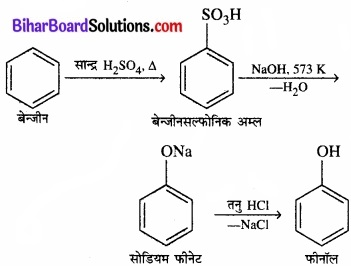 BIhar Board Class 12 Chemistry Chapter 11 ऐल्कोहॉल, फ़िनॉल एवं ईथर img-35