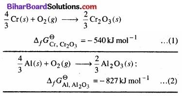 BIhar Board Class 12 Chemistry Chapter 6 तत्त्वों के निष्कर्षण के सिद्धान्त एवं प्रक्रम img 14