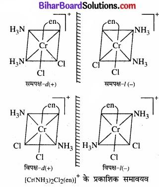BIhar Board Class 12 Chemistry Chapter 9 उपसहसंयोजन यौगिक img 17
