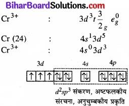 BIhar Board Class 12 Chemistry Chapter 9 उपसहसंयोजन यौगिक img 33