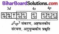 BIhar Board Class 12 Chemistry Chapter 9 उपसहसंयोजन यौगिक img 36