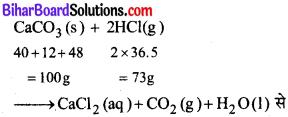 Bihar Board Class 11 Chemistry Solutions Chapter 1 रसायन विज्ञान की कुछ मूल अवधा